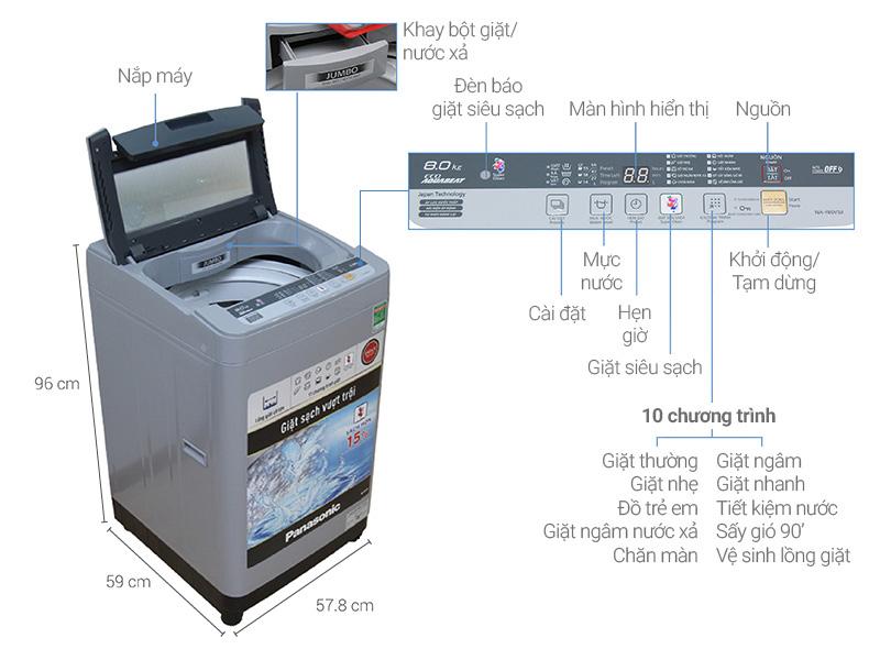 Chuyên sửa máy giặt Panasonic tại Cầu Diễn
